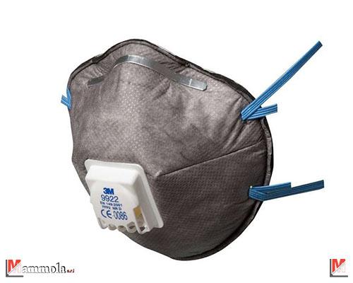 mascherina-a-carboni-attivi-3m