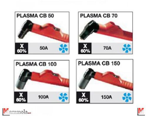 torce-plasma